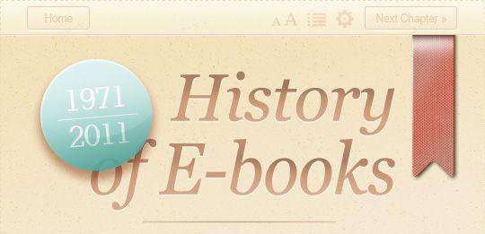 Krótka historia ebooków do roku 2010