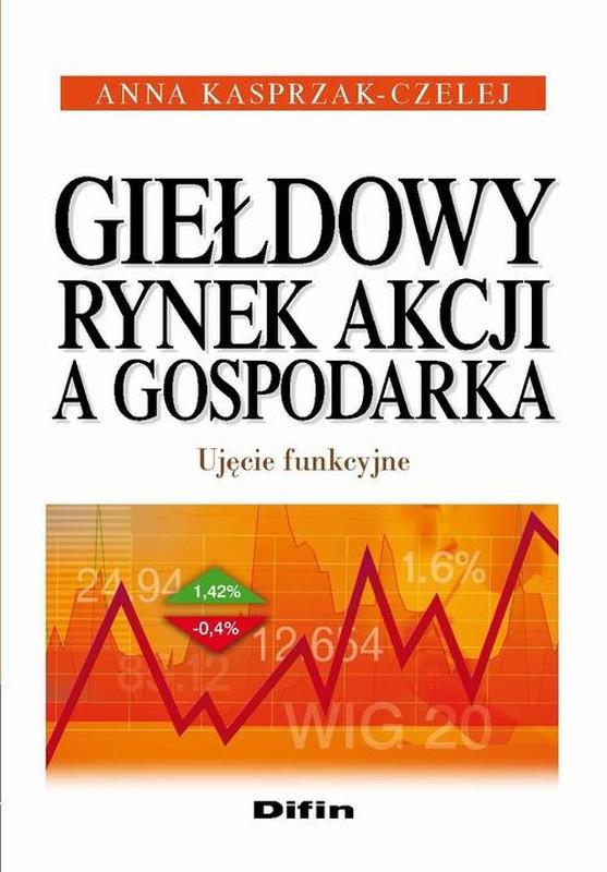 analiza rynku giełdowego